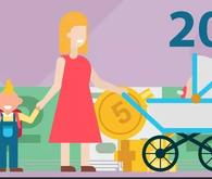 Материнский капитал для погашения ипотеки